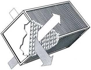 Теплообменник пластинчатый воздушный Пластинчатый теплообменник Alfa Laval AQ1A Хасавюрт